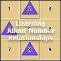 Learning About Number Relationships